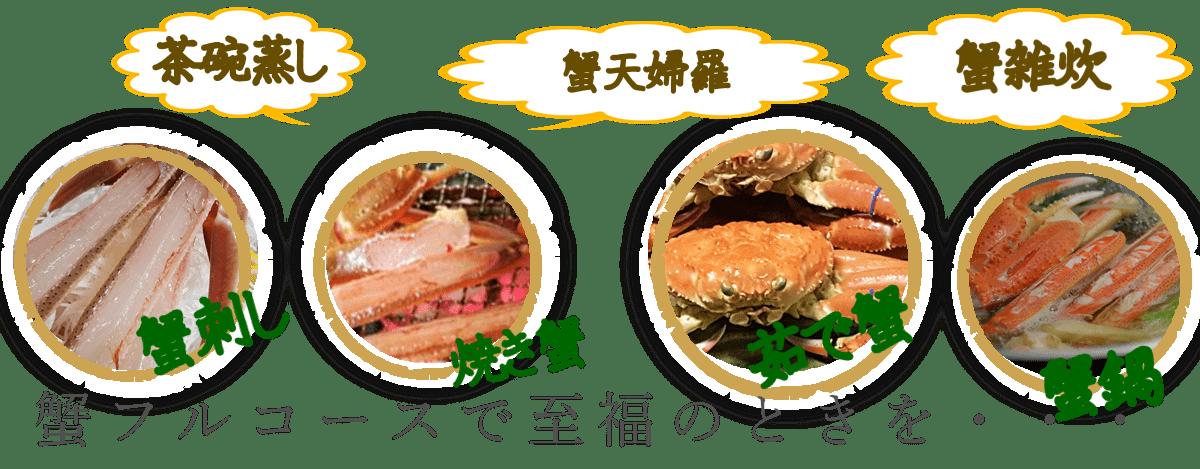 kaninohurukosu